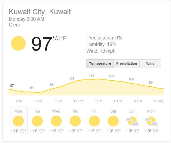 kuwait city temperature