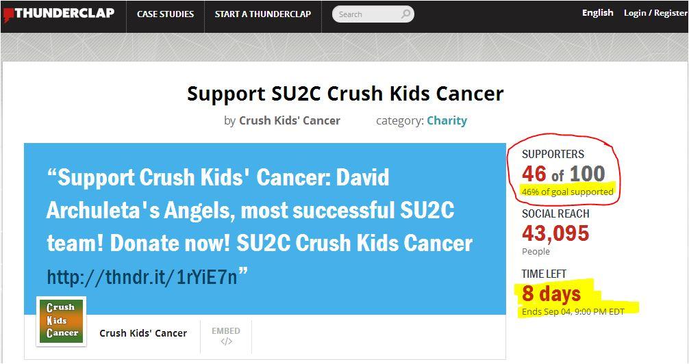 Crush Kids Cancer Thunderclap